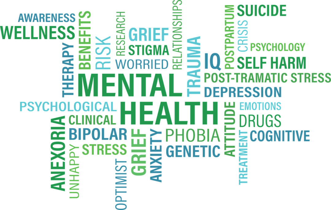 Mental-health-word-collage